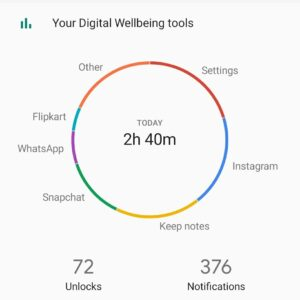 digital wellbeing - google