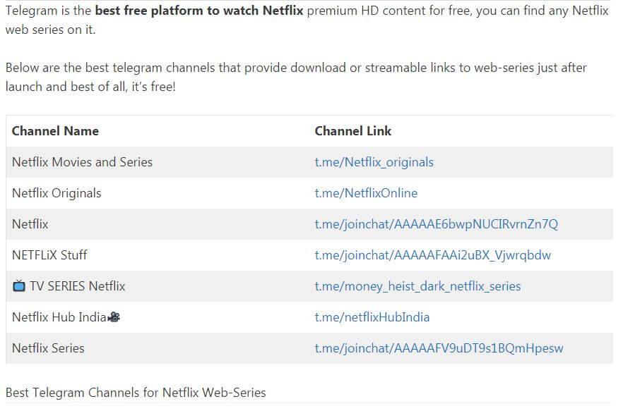 Telegram channels list - MoboDaily